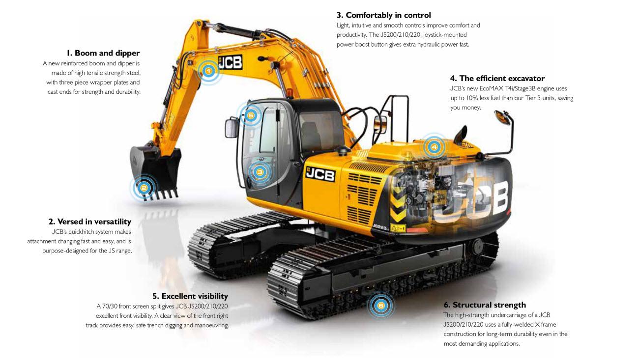 Jcb Hydraulic Excavator Js220
