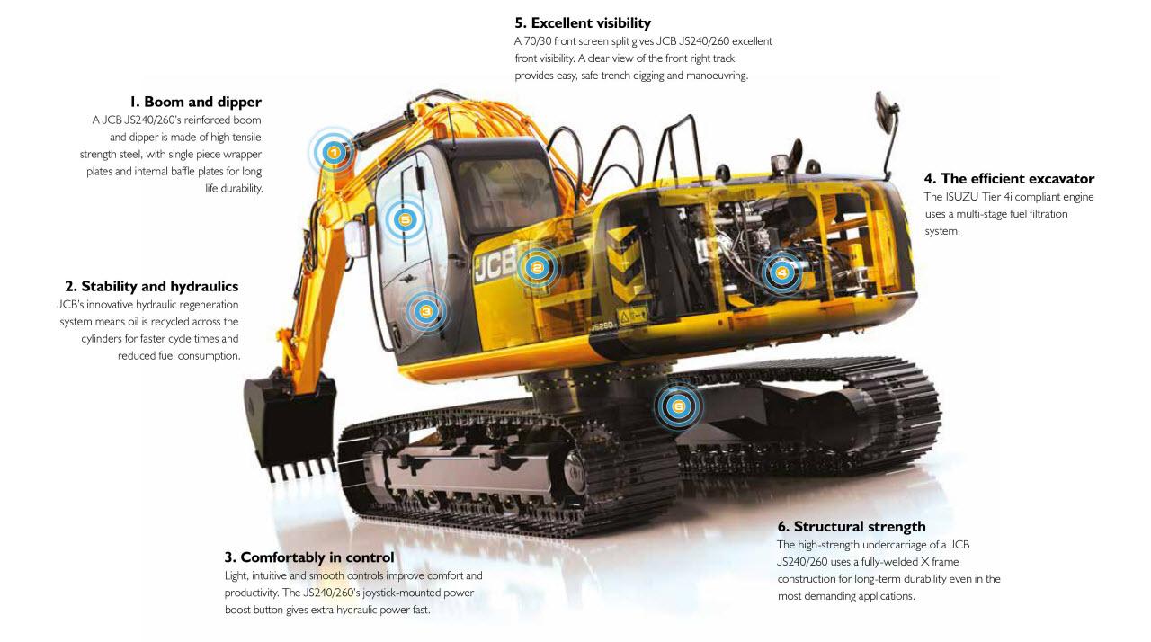 Jcb Js260 Tracked Excavator Autoplaza S A